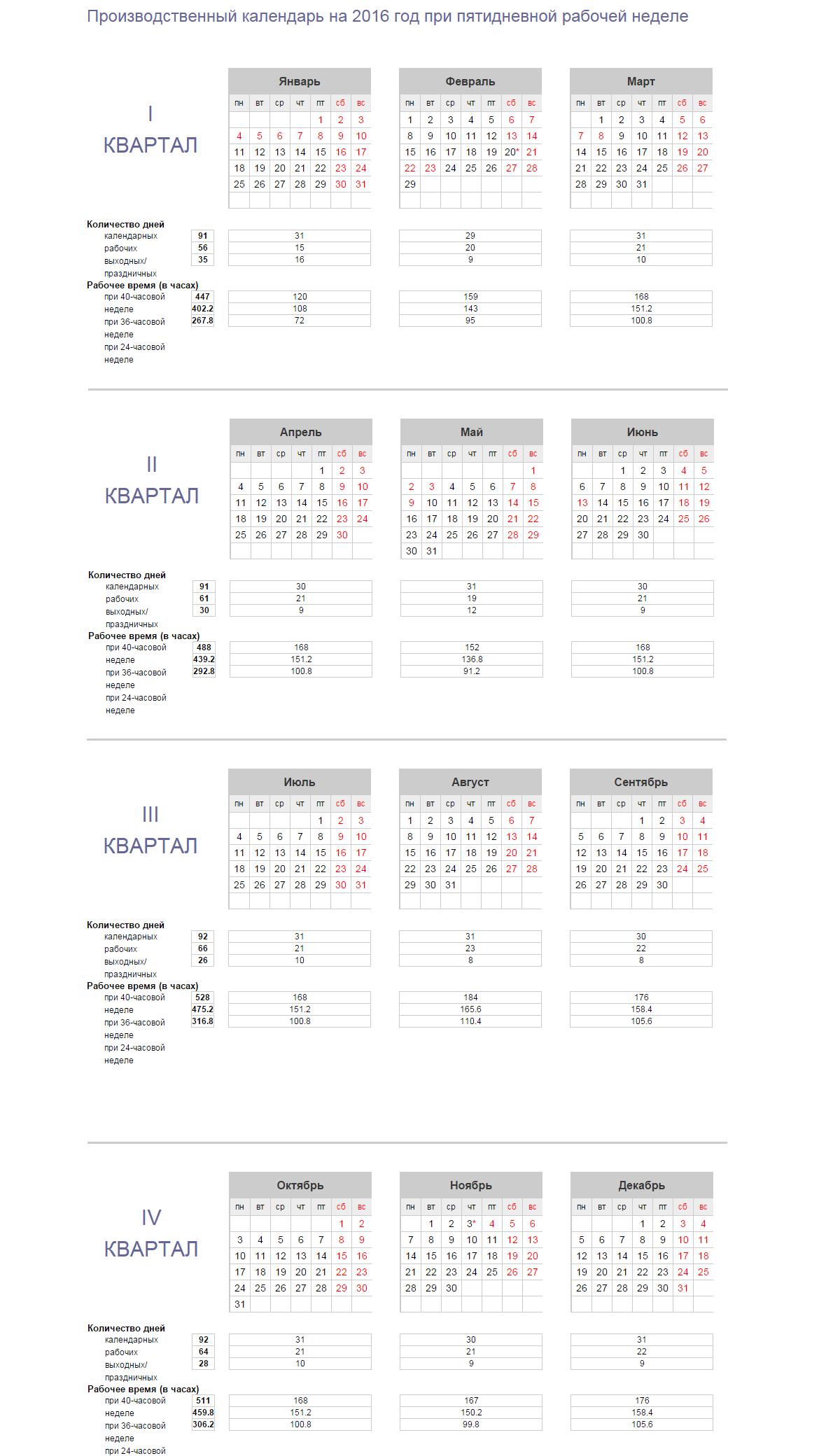 нельзя проищводственный календарь при шестидневной неделе на 2016 год вам