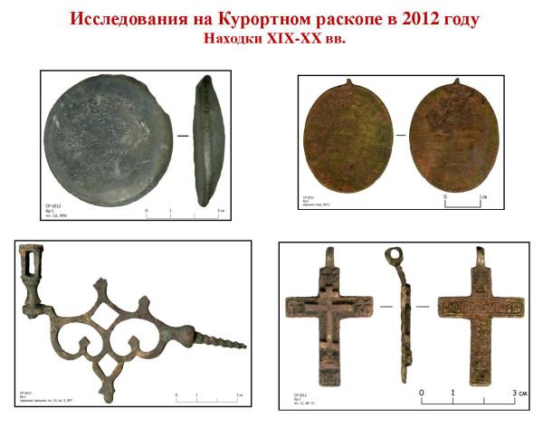 Находки XIX-XX вв.