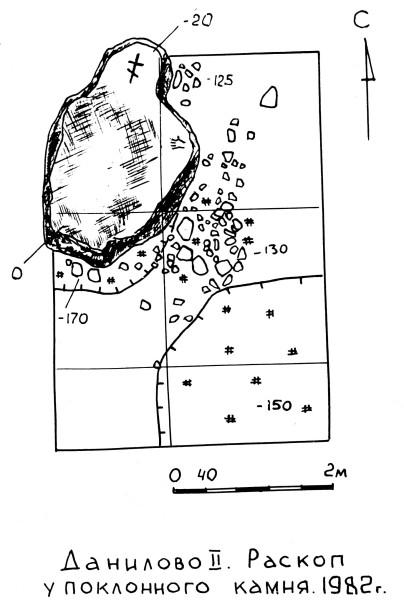 План раскопа 1982г. у поклонного камня