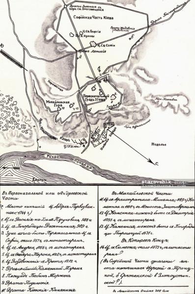 План Верхнего Киева 10 - 13 века