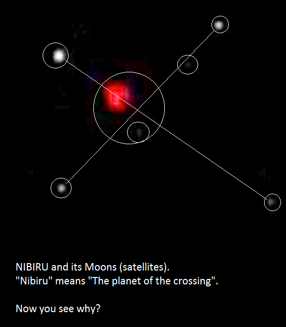 Nibiru the Planet of the Crossing image, Cross Moons