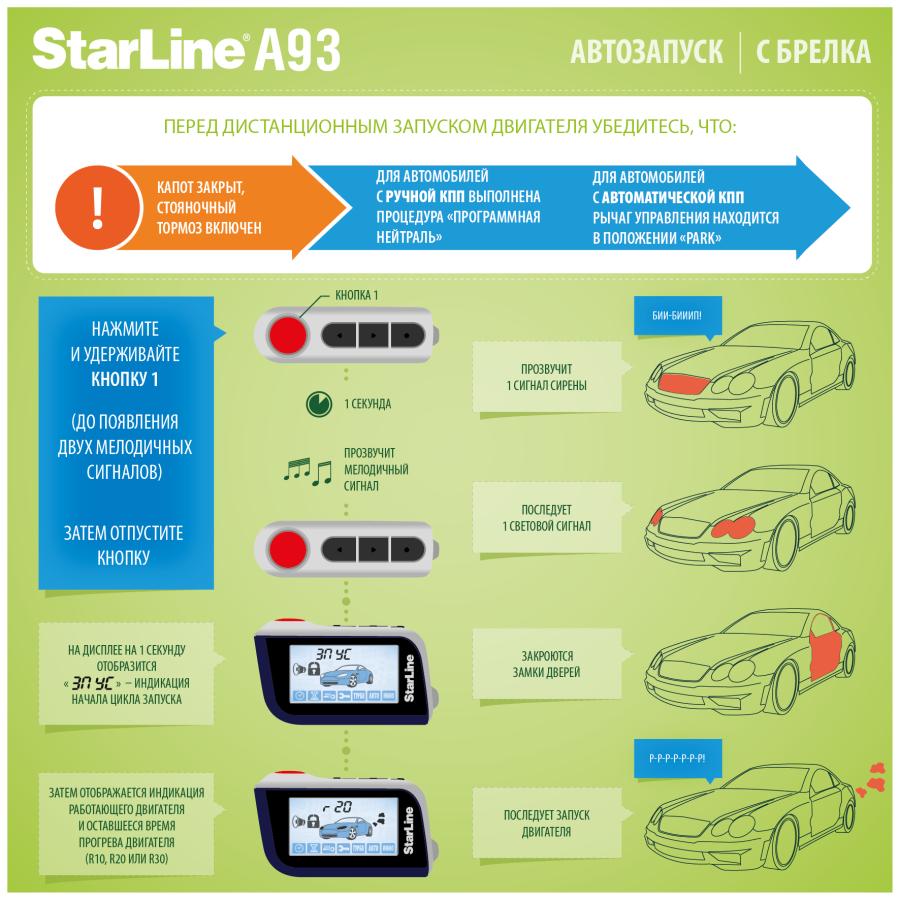 Инструкция к сигнализации starline с подзаводом