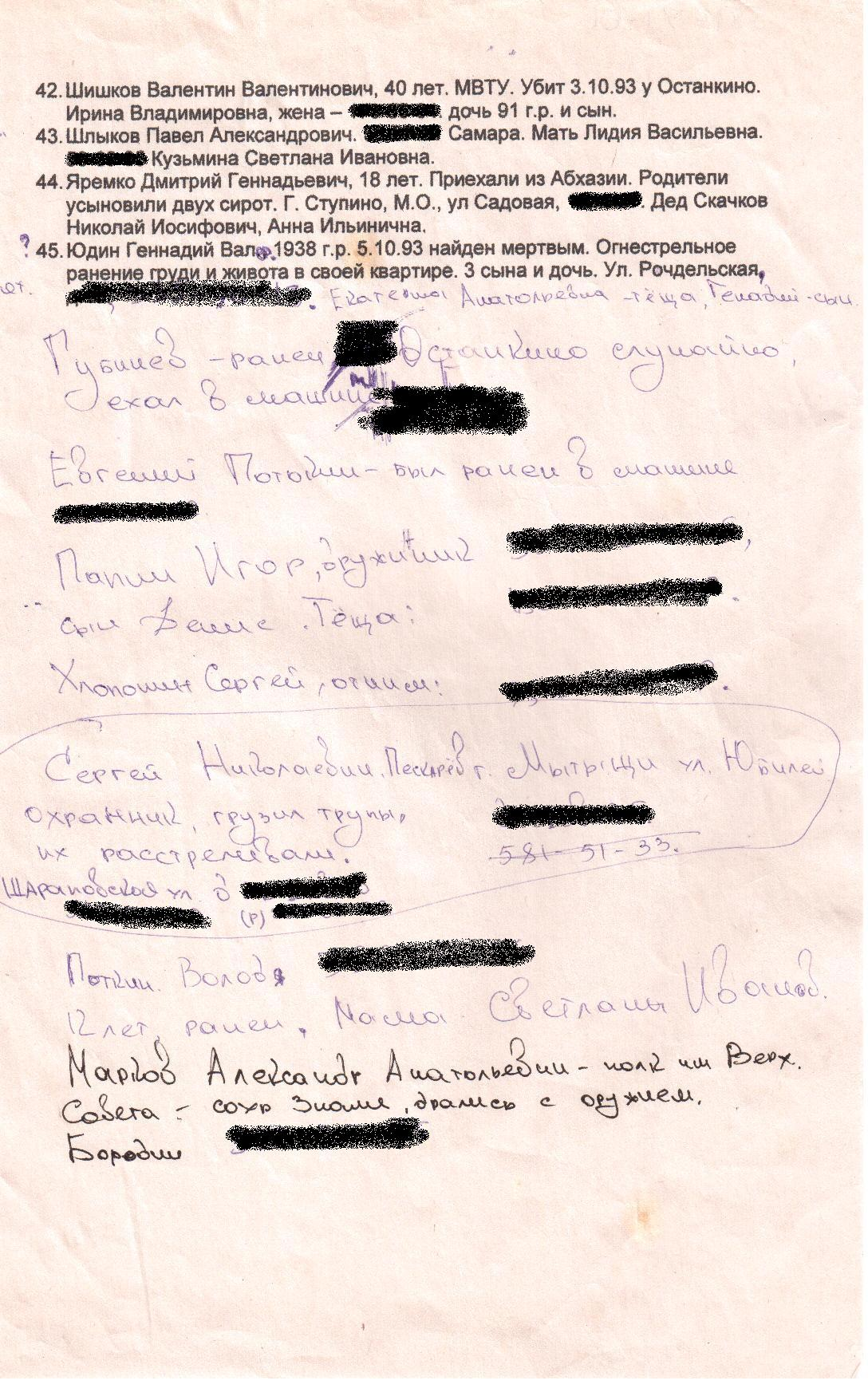 Список погибших 3-4 октября 1993 года.