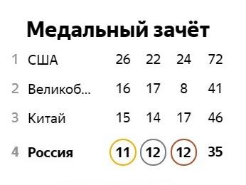 олимпиада_11