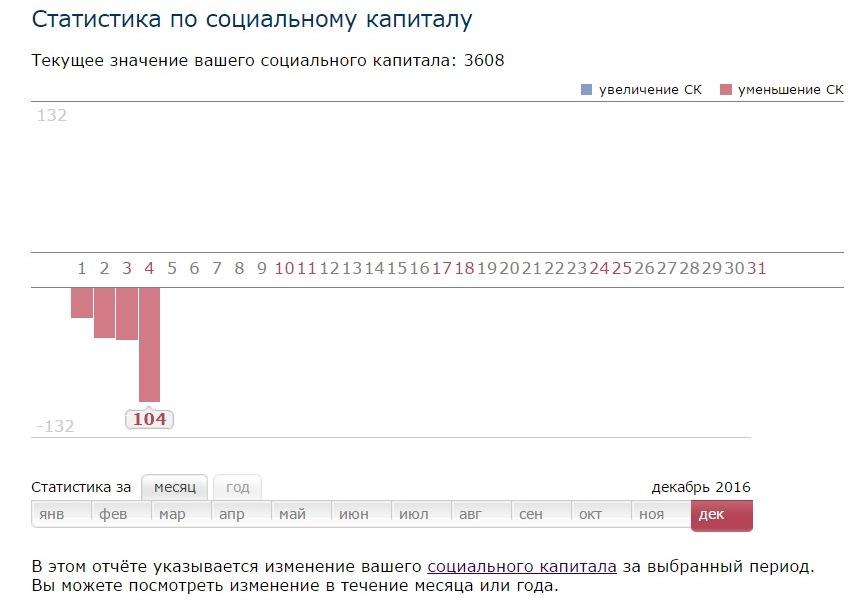 ск_04.12.16 коррекция