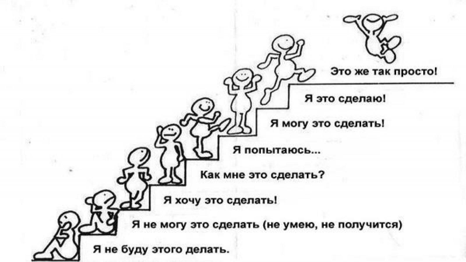 ступени восхождения