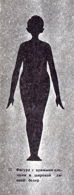 """Журнал """"Силуэт"""", 1963, типы фигур"""