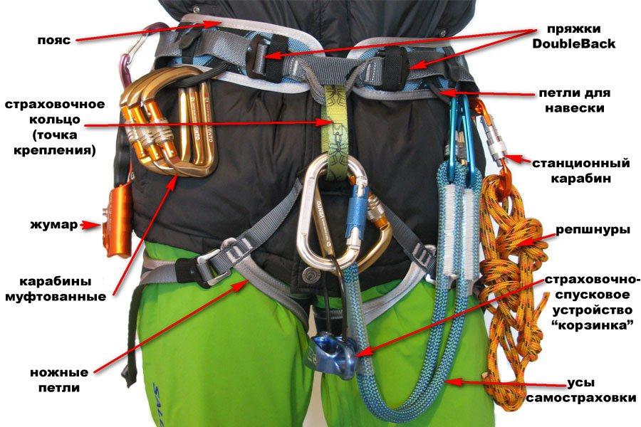 Альпинистская обвязка своими руками 191