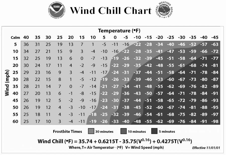 windchill-high_res-w-bw