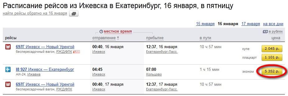 Авиабилеты в Черногорию цены онлайн бронирование и