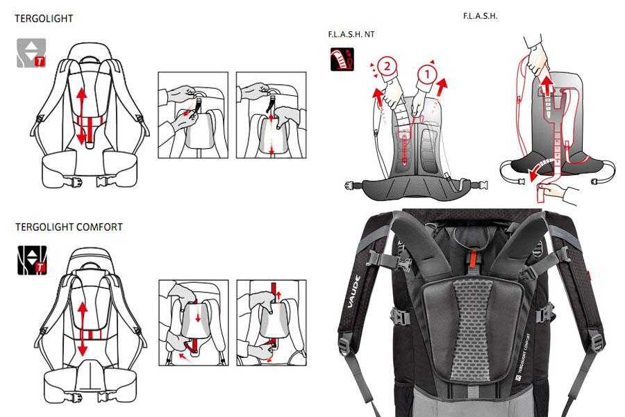 Задача о двух рюкзаках какой самый большой рюкзак в dayz