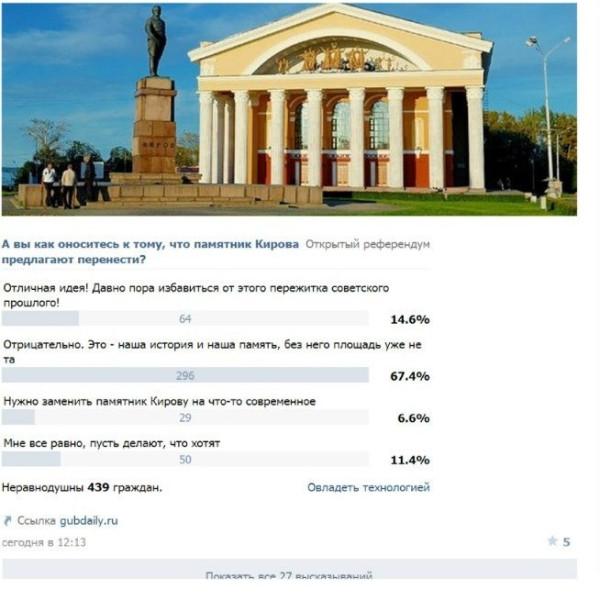 Кирова памятник