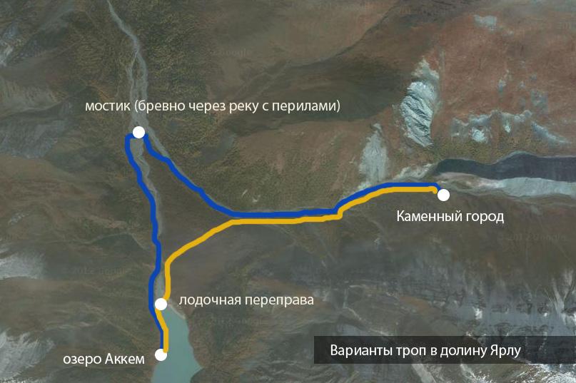 Схема Ярлу