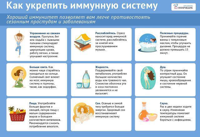 Как укрепить иммунитет в домашних условиях у детей