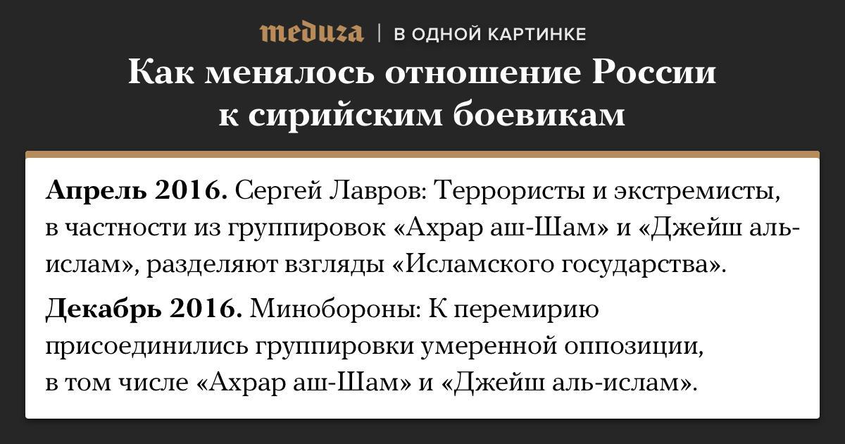 Как менялось отношение России к сирийским боевикам.