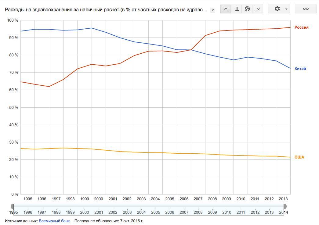 Экономика РФ в графиках8_o