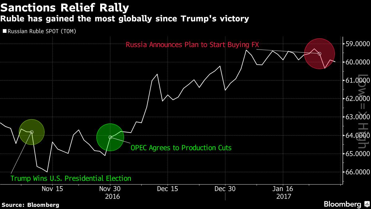 Почему Путин вряд ли будет настаивать