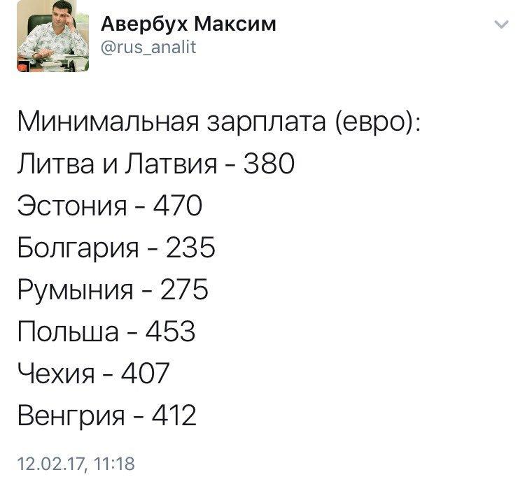 Россия - минимальная зарплата 125 евро.