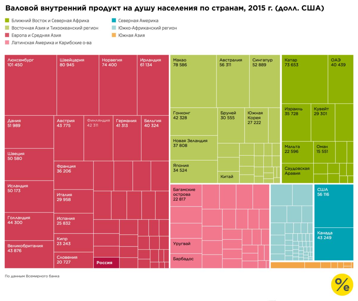Насколько велика Россия на экономической карте мираIg