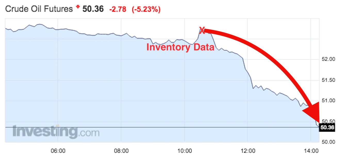 Нефть рухнула на 4% после