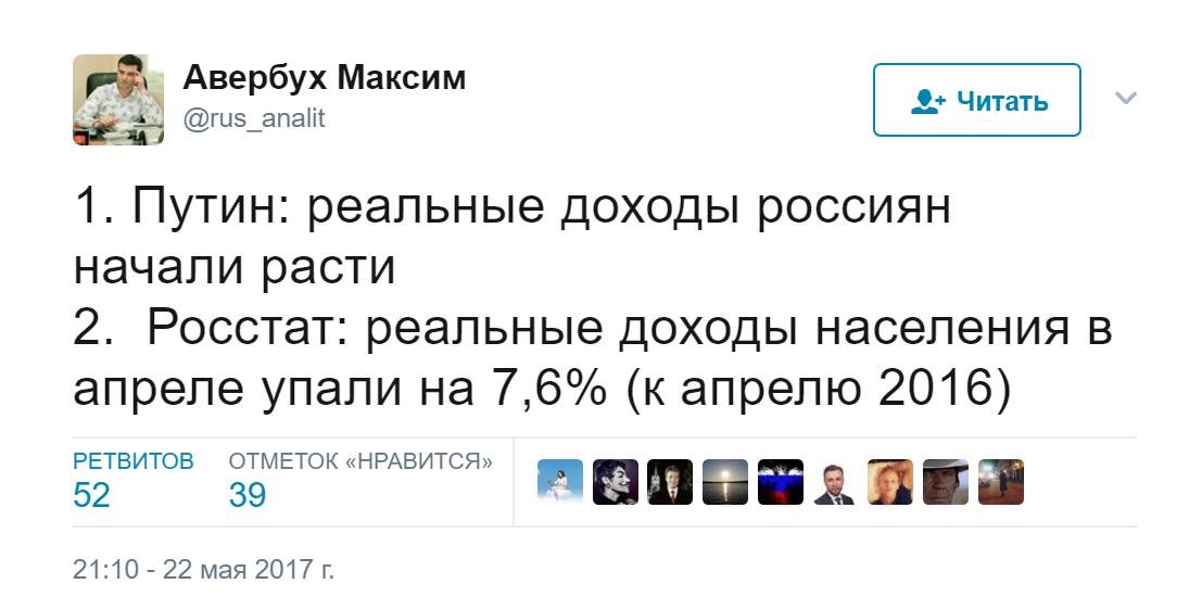 Реальные доходы россиян упали в апреле