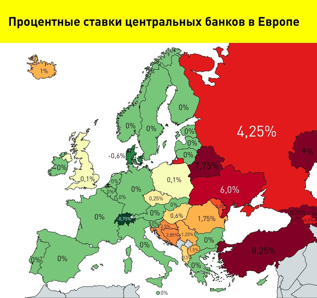 Процентные ставки центральных банков в Европе