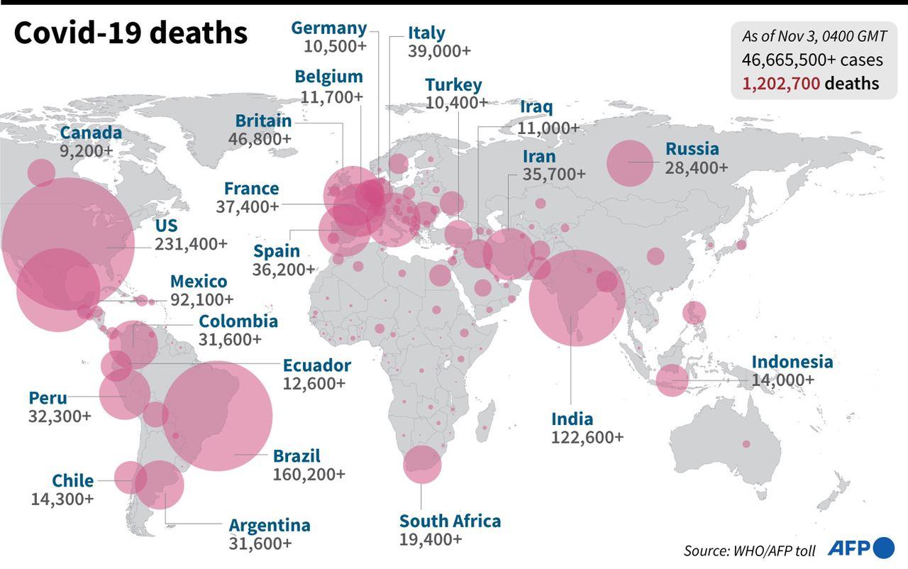 Сколько умерло людей от коронавируса к 3 ноября
