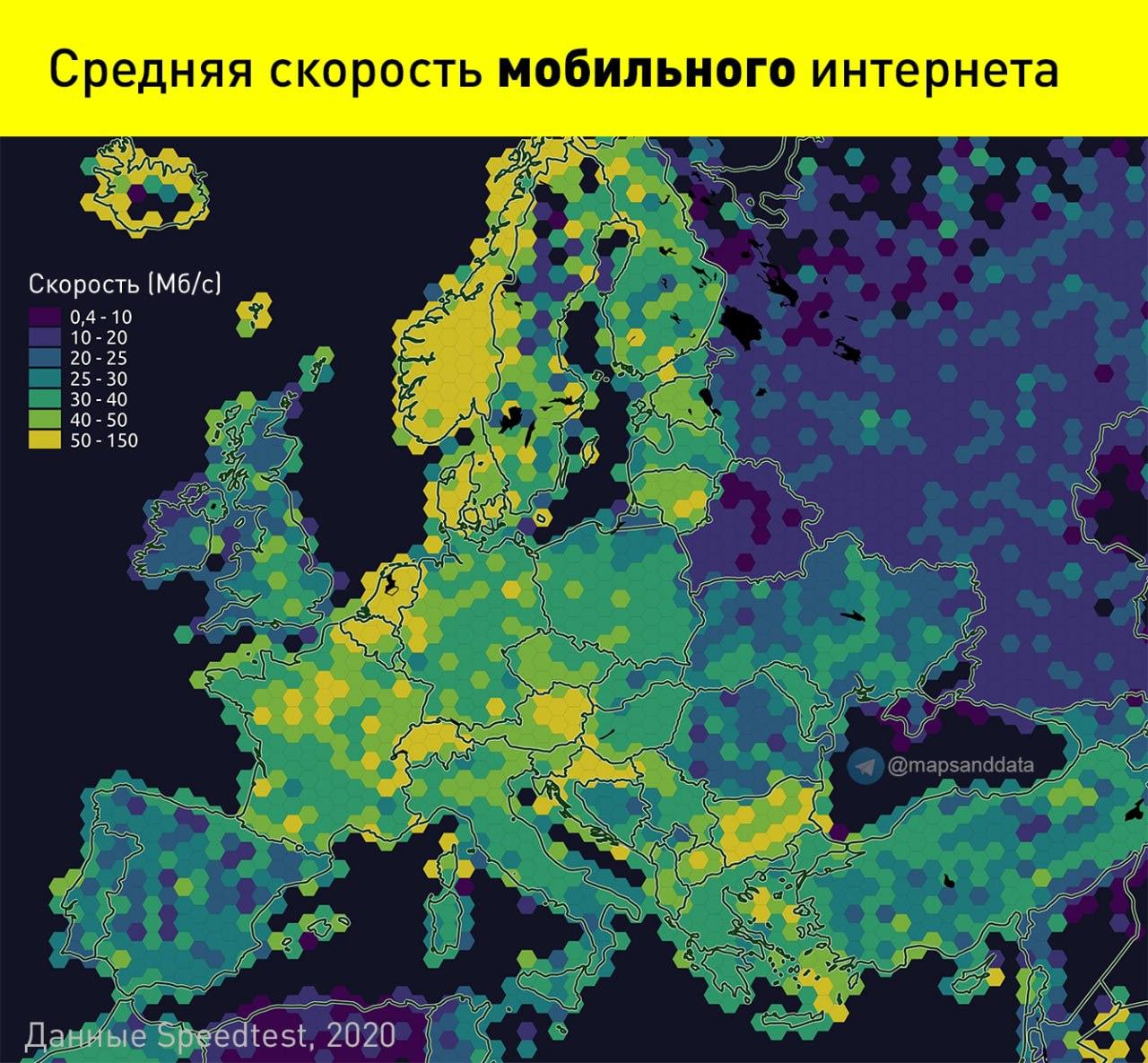 Средняя скорость мобильного интернета, Мб.с