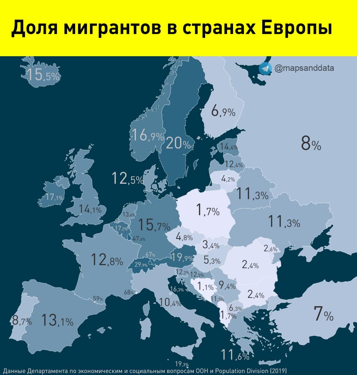 Какую долю населения Европы составляют мигранты