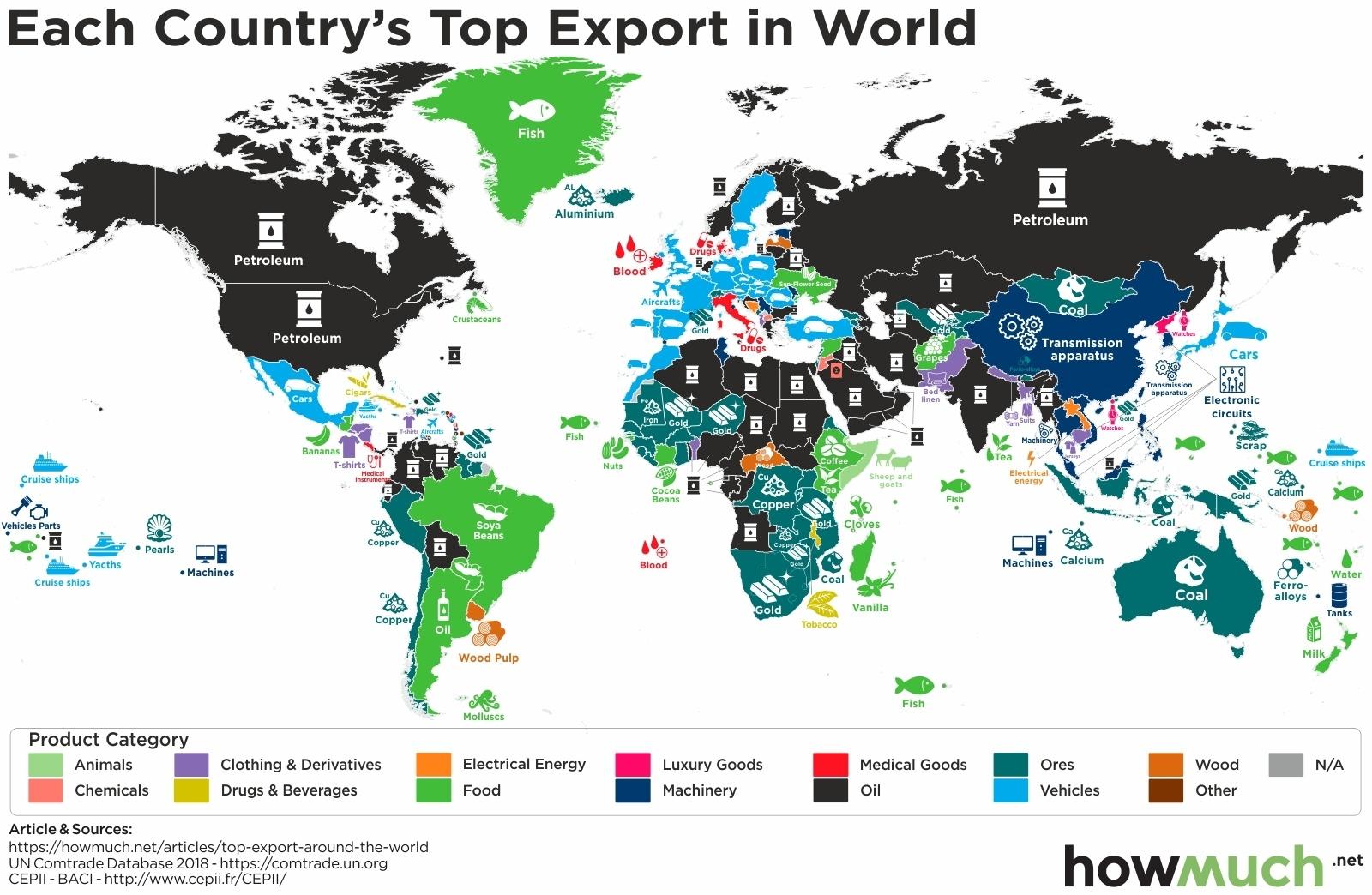 top-export-around-the-world-world-8679