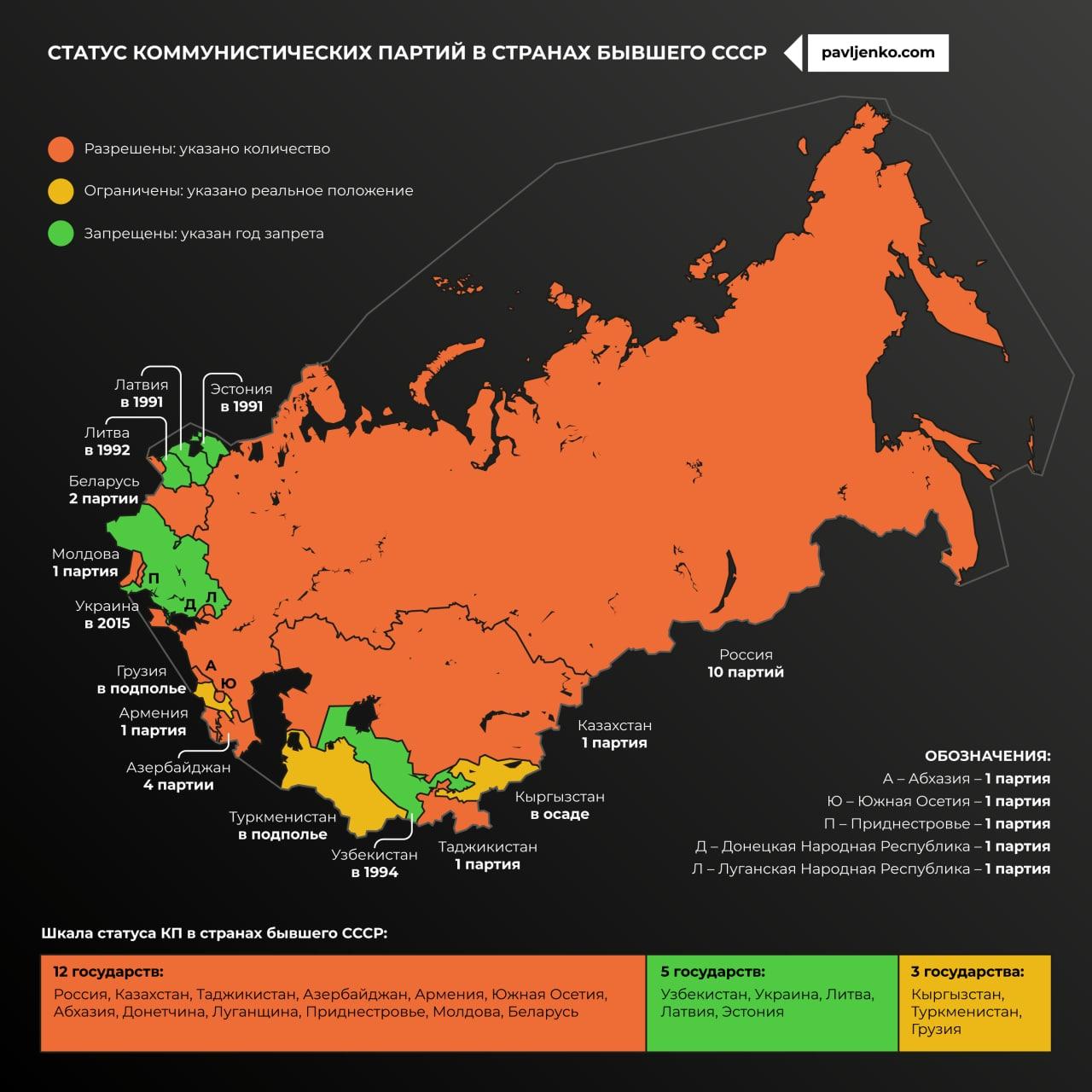 В каких странах бывшего СССР запрещен коммунизм