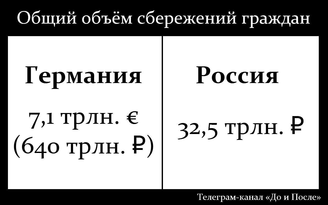Разница в 20 (!) раз