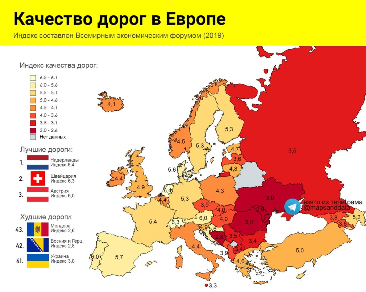 Качество дорог в Европе