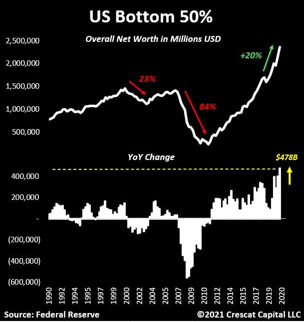Proeconomics