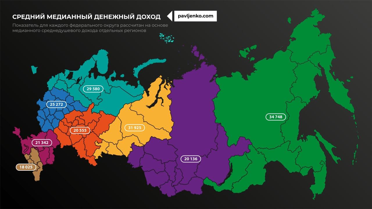 Медианный доход по регионам России1