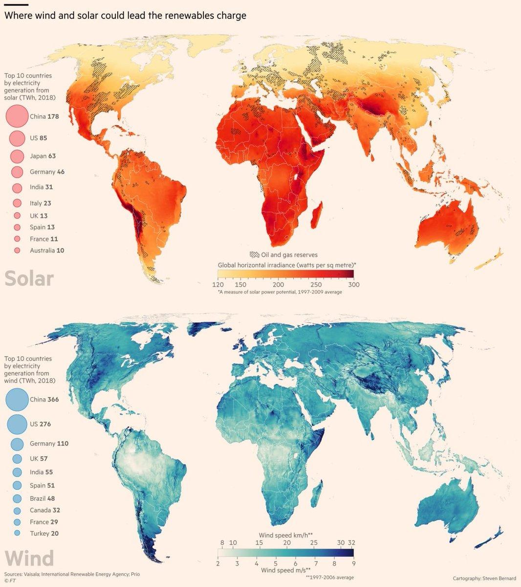 Потенциал солнечной и ветровой энергетики в регионах мира.Fkj