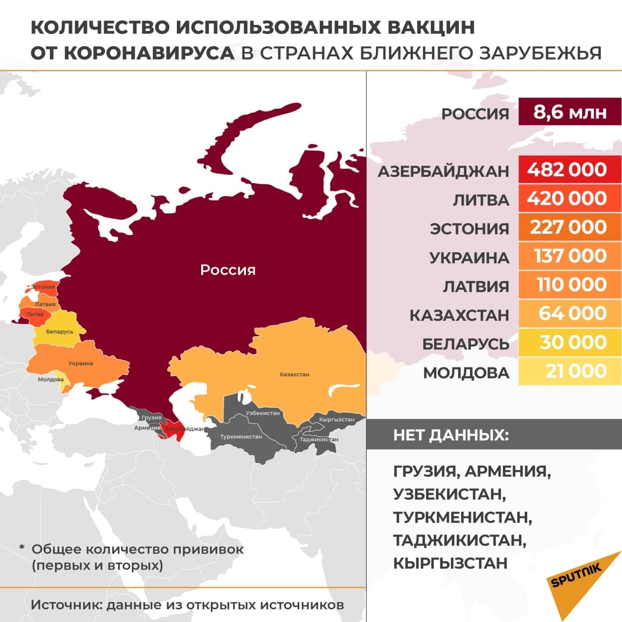 Как проходит вакцинация в странах бывшего СССР