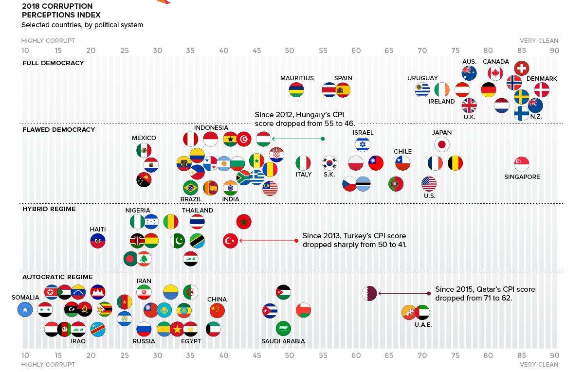 Индекс восприятия коррупции по странам.corruption-perception-index-1
