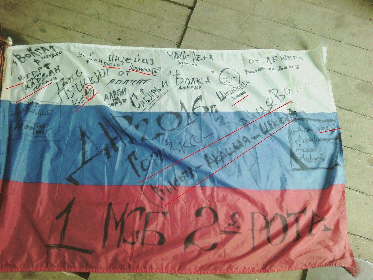 Российское командование вернуло на оккупированный Донбасс полковника Бушуева, проходившего психоневрологическую реабилитацию, - разведка - Цензор.НЕТ 2003
