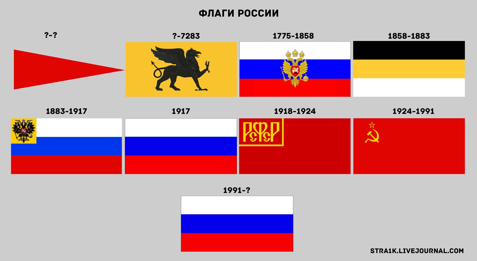 флаг с красно синим знаком на белом фоне