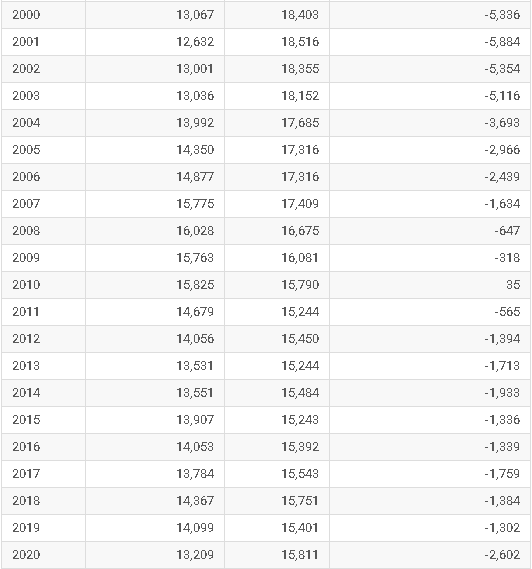 О некоторых аспектах демографической ситуации в Эстонии (национальный состав)
