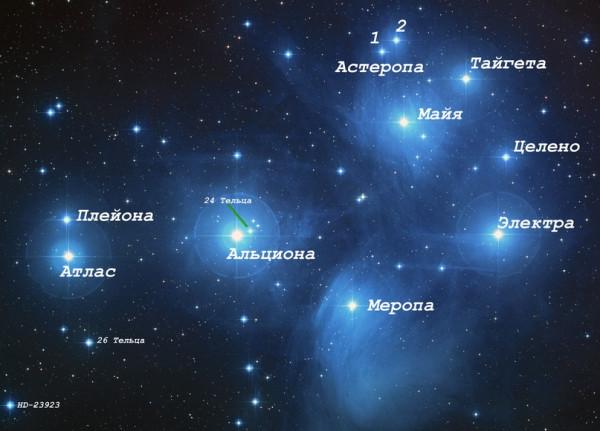 Отчёт Странника меж звёзд о путешествии из обитаемого пузыря в рассеянное звёздное скопление Плеяды платформа: pc,форма: обзор