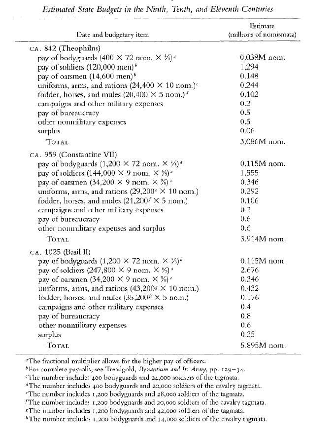 Бюджет9-11вв