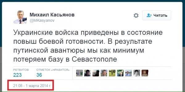 Касьянов Крым