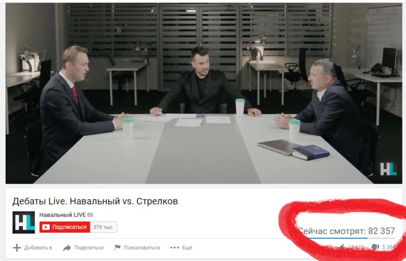 Гиркин навальный