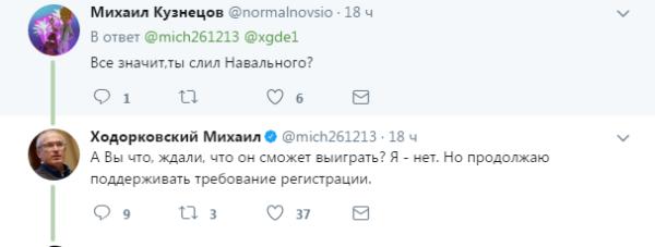 Ходор Навальный