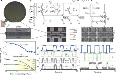 ервый компьютер на углеродных нанотрубках