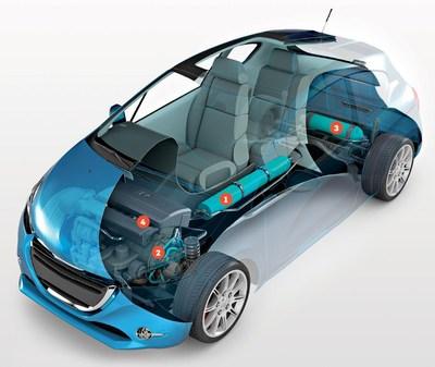 С 2016 года машины будут ездить на воздухе.