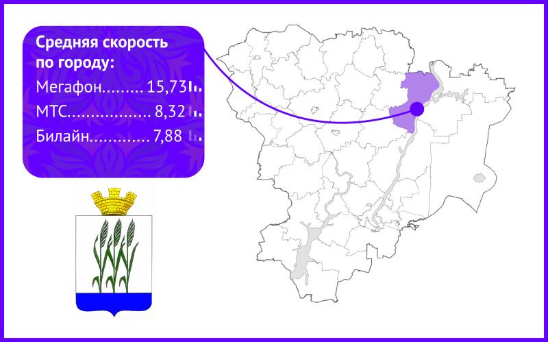 тестирование сети 4G в Волгоградской области