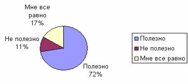 Схема, Волгоградські компанії, Соціальні мережі, Волгоград